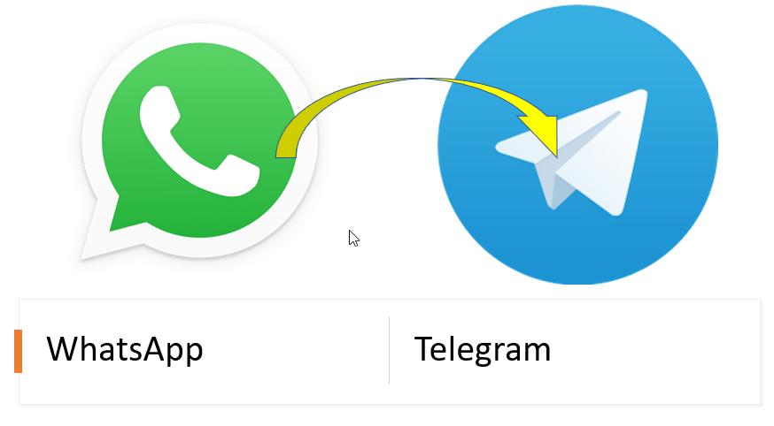 da whatsaspp a telegram